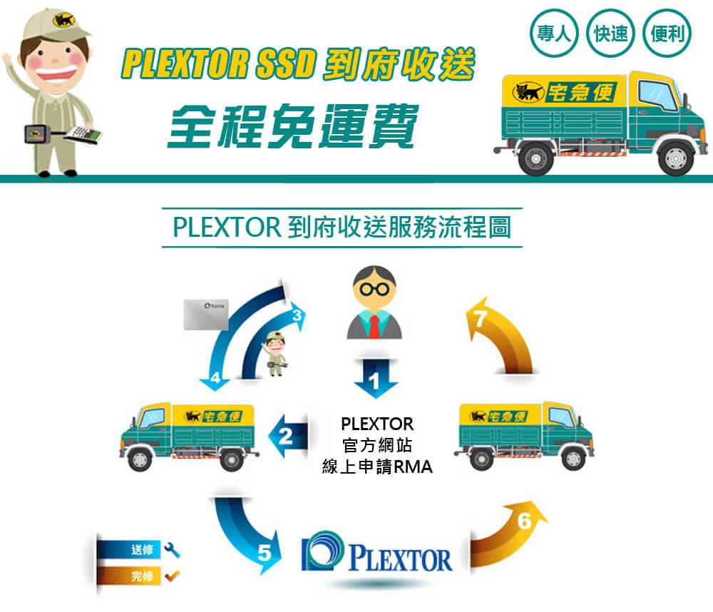 http://www.goplextor.com/tw/Content/images/features/TW_rmaflow.jpg
